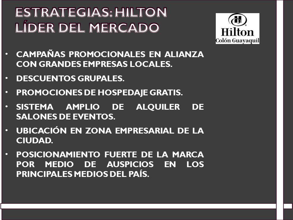 Estrategias: Hilton líder del mercado
