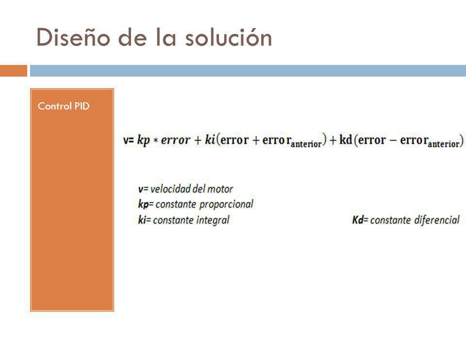 Diseño de la solución Control PID