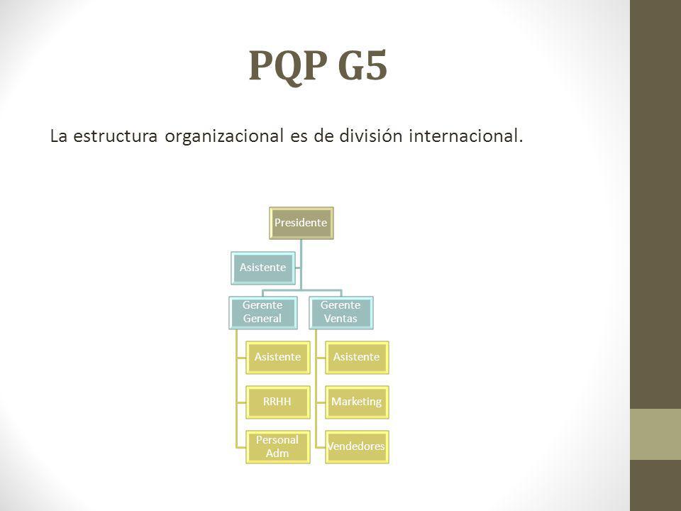 PQP G5 La estructura organizacional es de división internacional.