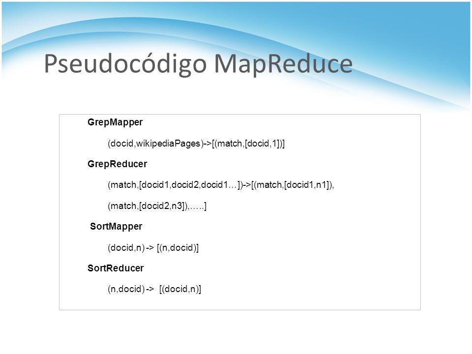 Pseudocódigo MapReduce
