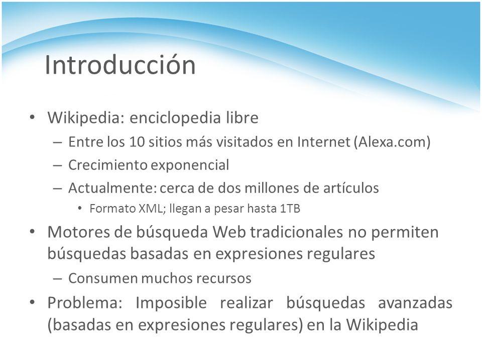 Introducción Wikipedia: enciclopedia libre
