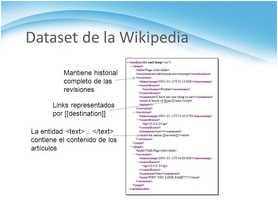 Dataset de la Wikipedia