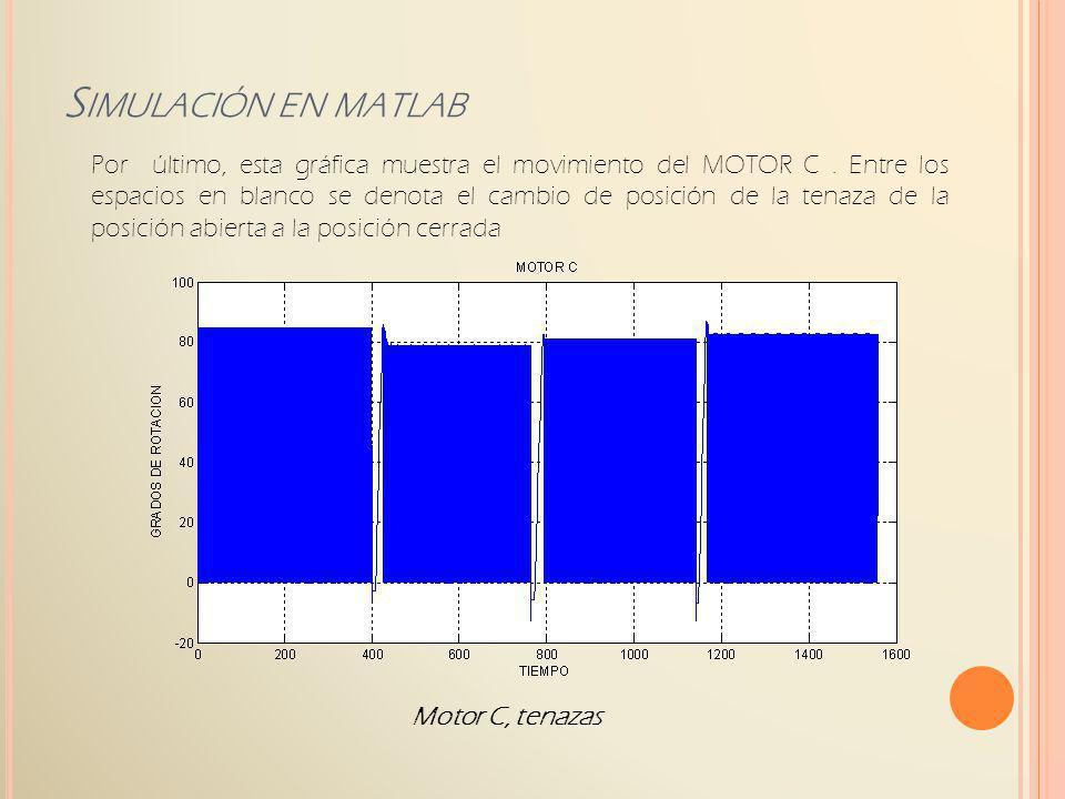 Simulación en matlab