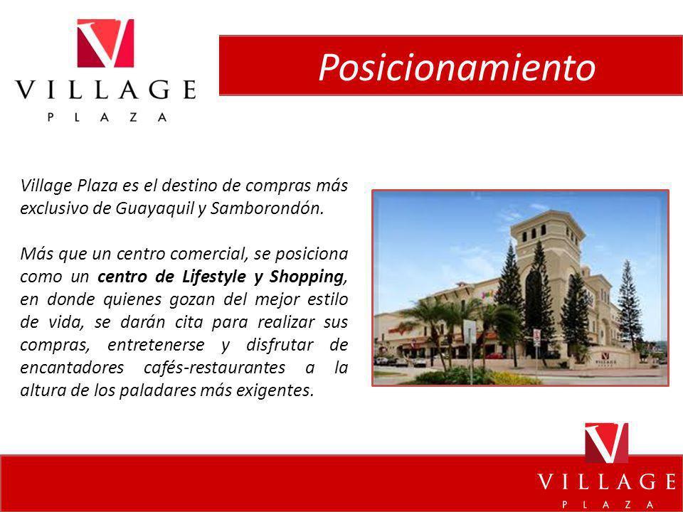 Posicionamiento Village Plaza es el destino de compras más exclusivo de Guayaquil y Samborondón.
