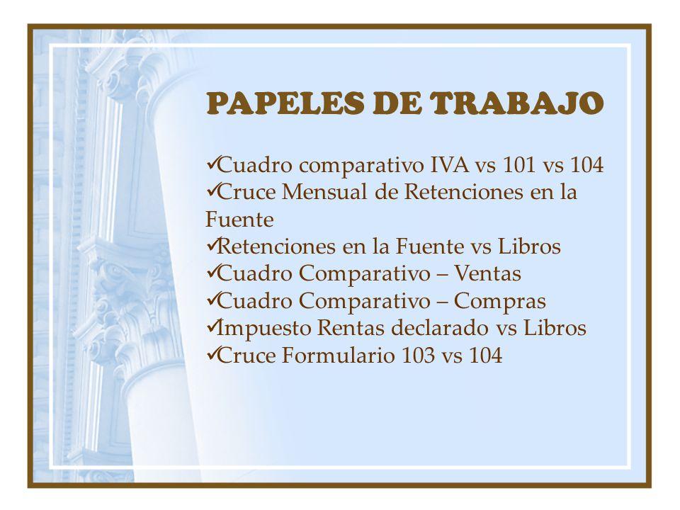 PAPELES DE TRABAJO Cuadro comparativo IVA vs 101 vs 104