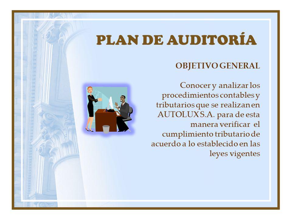 PLAN DE AUDITORÍA OBJETIVO GENERAL