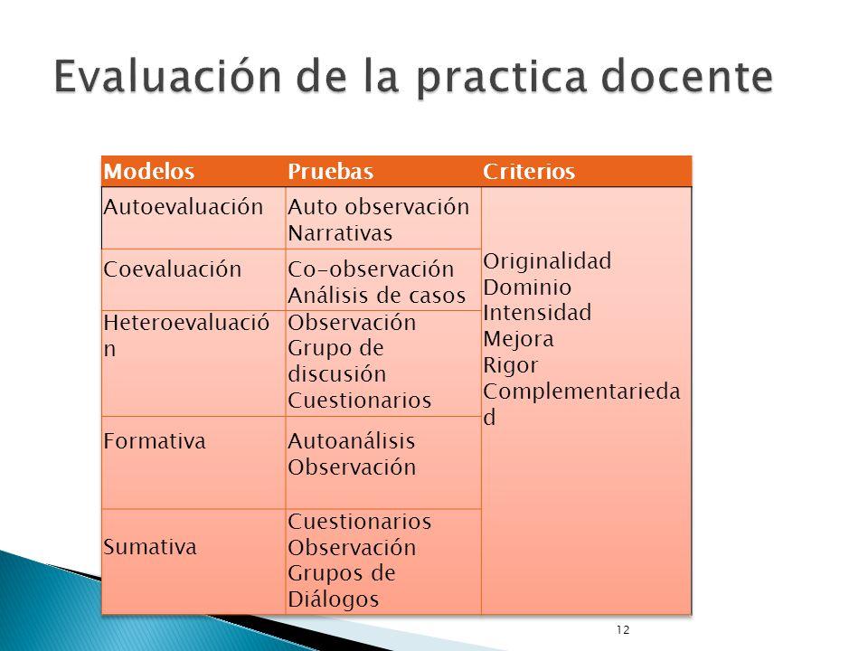 Evaluación de la practica docente