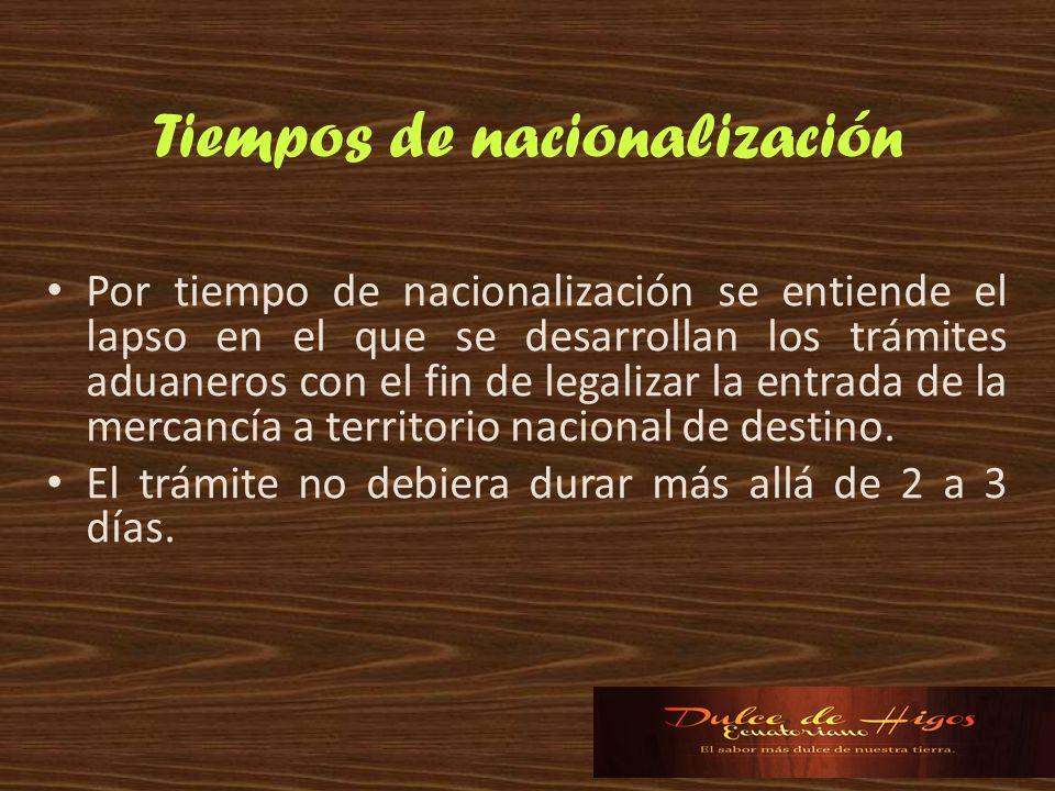 Tiempos de nacionalización