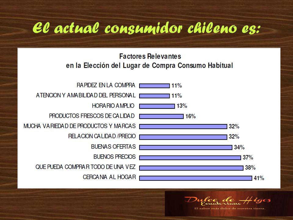 El actual consumidor chileno es: