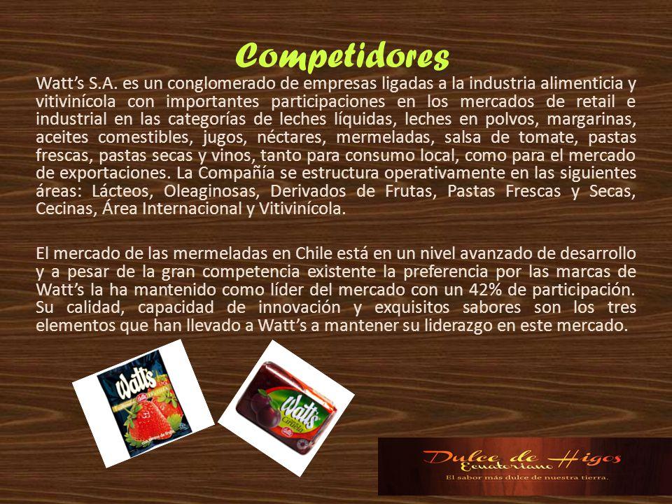 Competidores