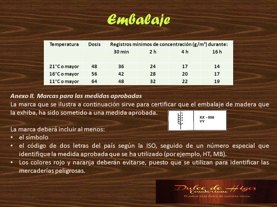 Registros mínimos de concentración (g/m³) durante: