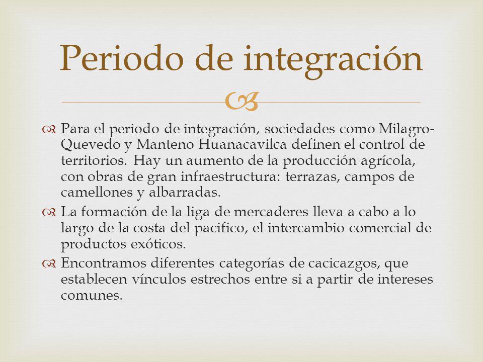Periodo de integración