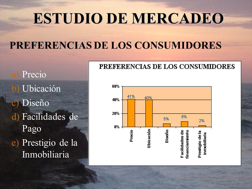 PREFERENCIAS DE LOS CONSUMIDORES