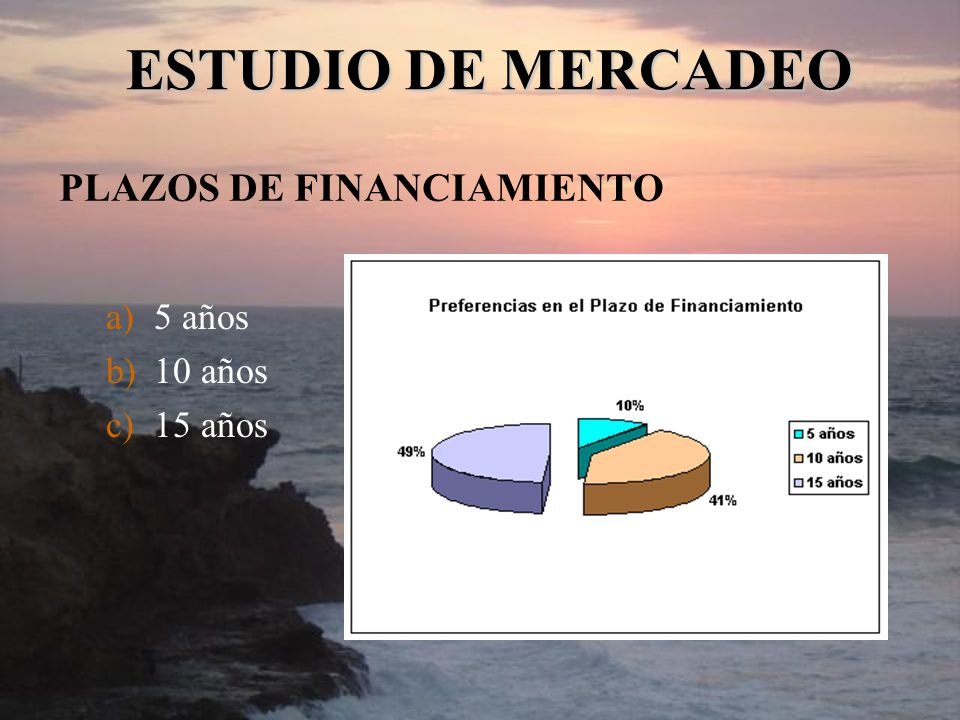 PLAZOS DE FINANCIAMIENTO