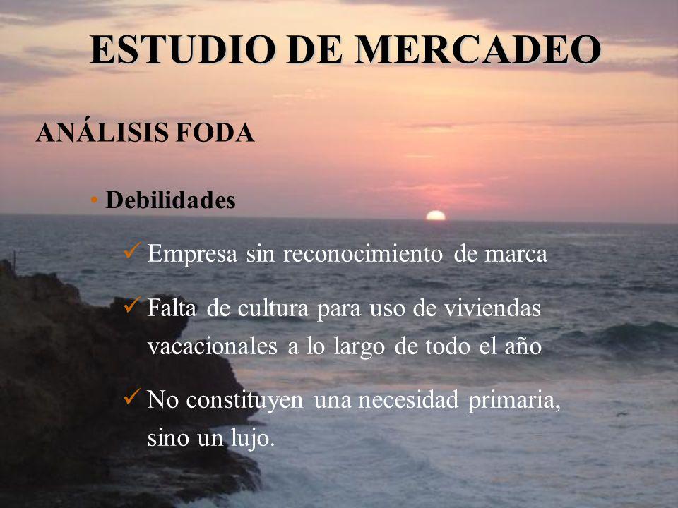 ESTUDIO DE MERCADEO ANÁLISIS FODA Debilidades