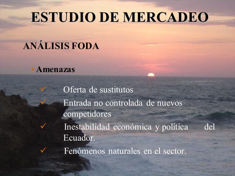 ESTUDIO DE MERCADEO ANÁLISIS FODA Amenazas Oferta de sustitutos