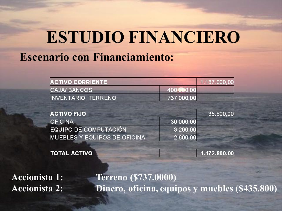 ESTUDIO FINANCIERO Escenario con Financiamiento: