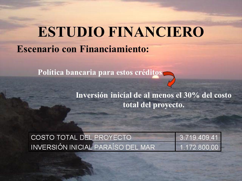 Inversión inicial de al menos el 30% del costo