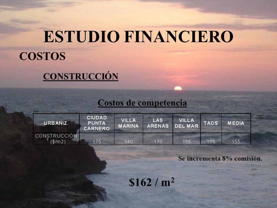 ESTUDIO FINANCIERO COSTOS $162 / m2 CONSTRUCCIÓN Costos de competencia