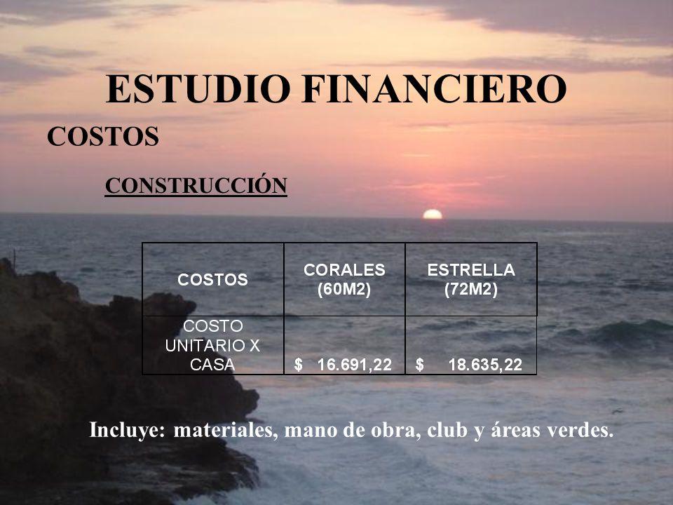 ESTUDIO FINANCIERO COSTOS CONSTRUCCIÓN