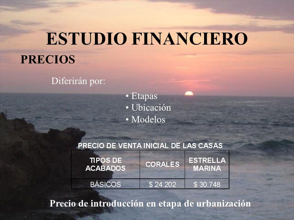 ESTUDIO FINANCIERO PRECIOS Diferirán por: Etapas Ubicación Modelos