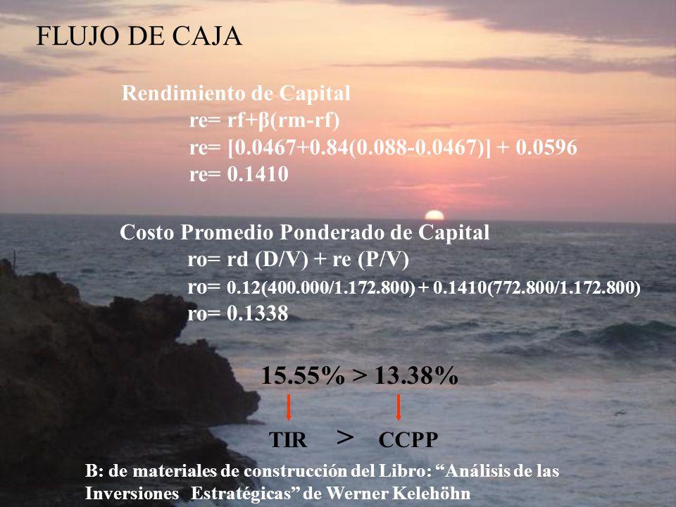 FLUJO DE CAJA 15.55% > 13.38% Rendimiento de Capital
