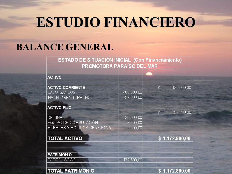 ESTUDIO FINANCIERO BALANCE GENERAL