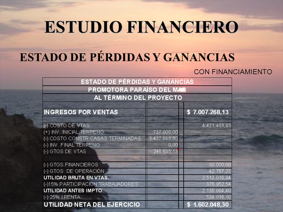 ESTUDIO FINANCIERO ESTADO DE PÉRDIDAS Y GANANCIAS CON FINANCIAMIENTO