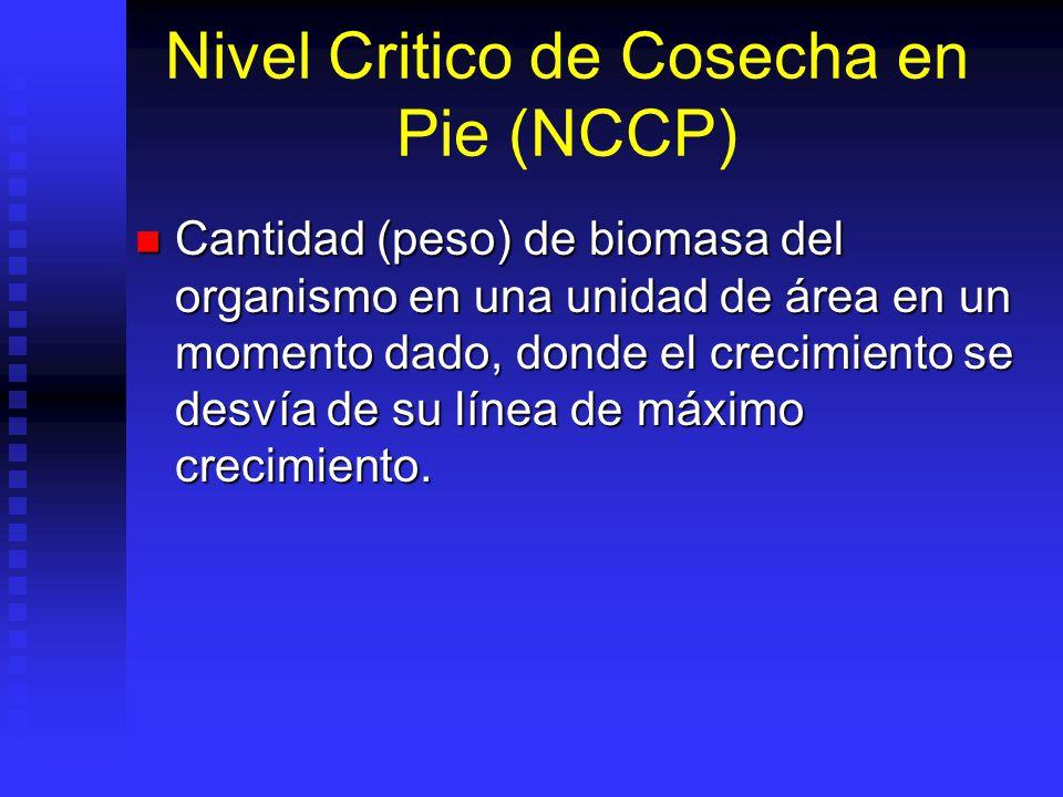 Nivel Critico de Cosecha en Pie (NCCP)