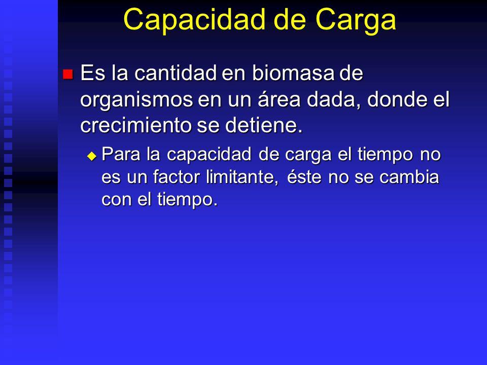 Capacidad de Carga Es la cantidad en biomasa de organismos en un área dada, donde el crecimiento se detiene.