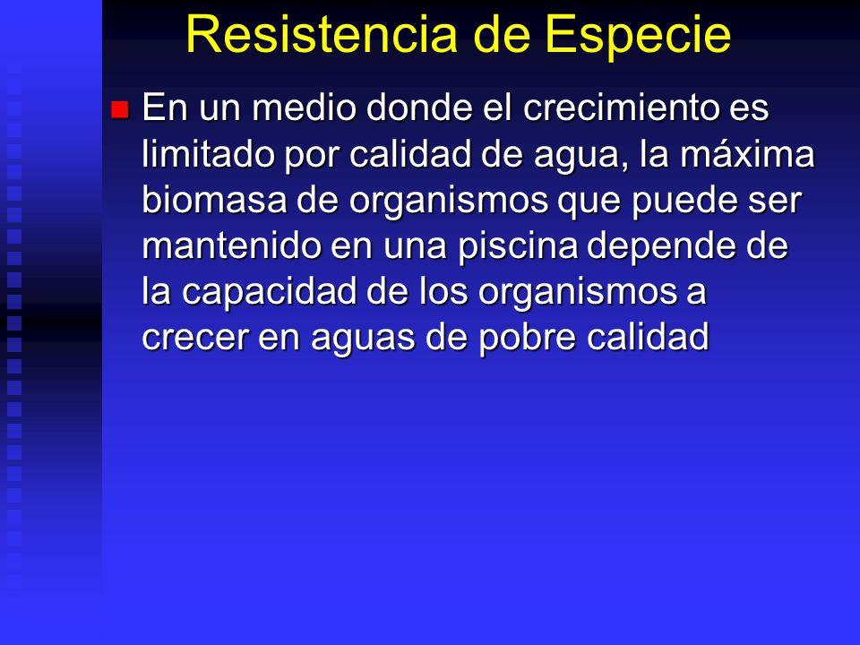 Resistencia de Especie