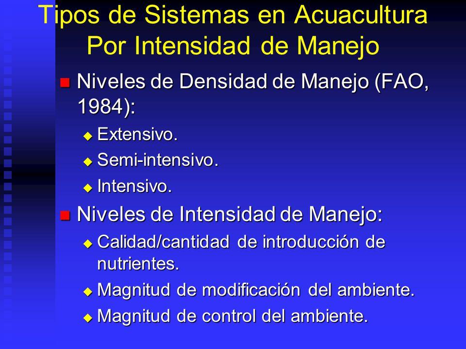 Tipos de Sistemas en Acuacultura Por Intensidad de Manejo