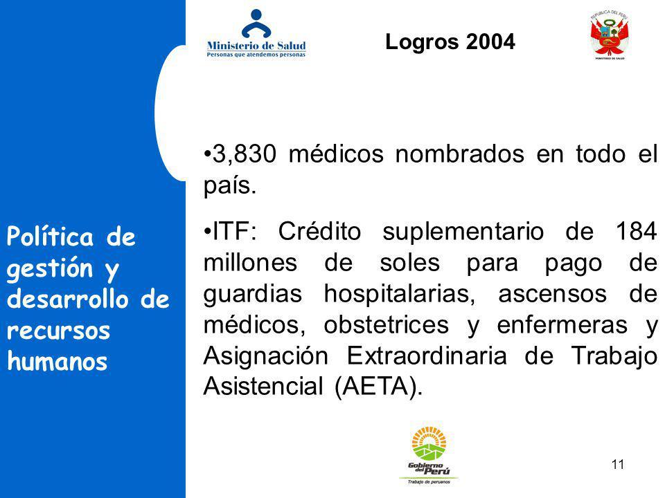 3,830 médicos nombrados en todo el país.