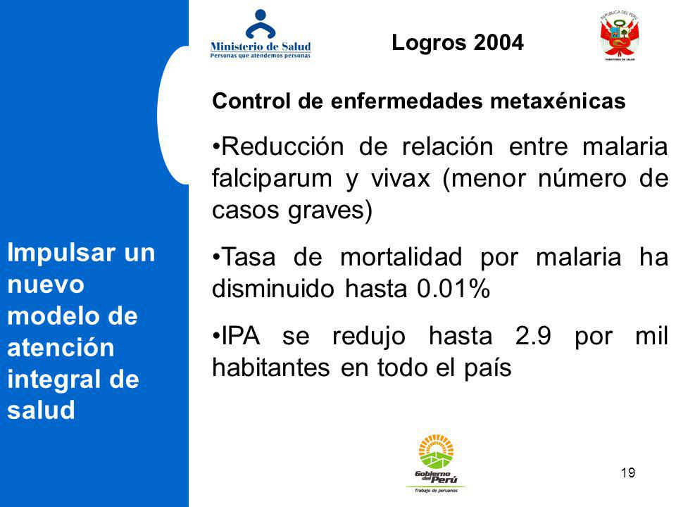 Tasa de mortalidad por malaria ha disminuido hasta 0.01%