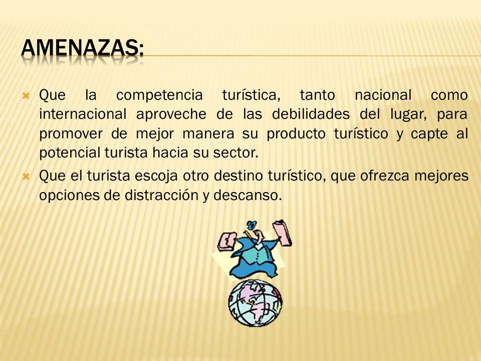 AMENAZAS: