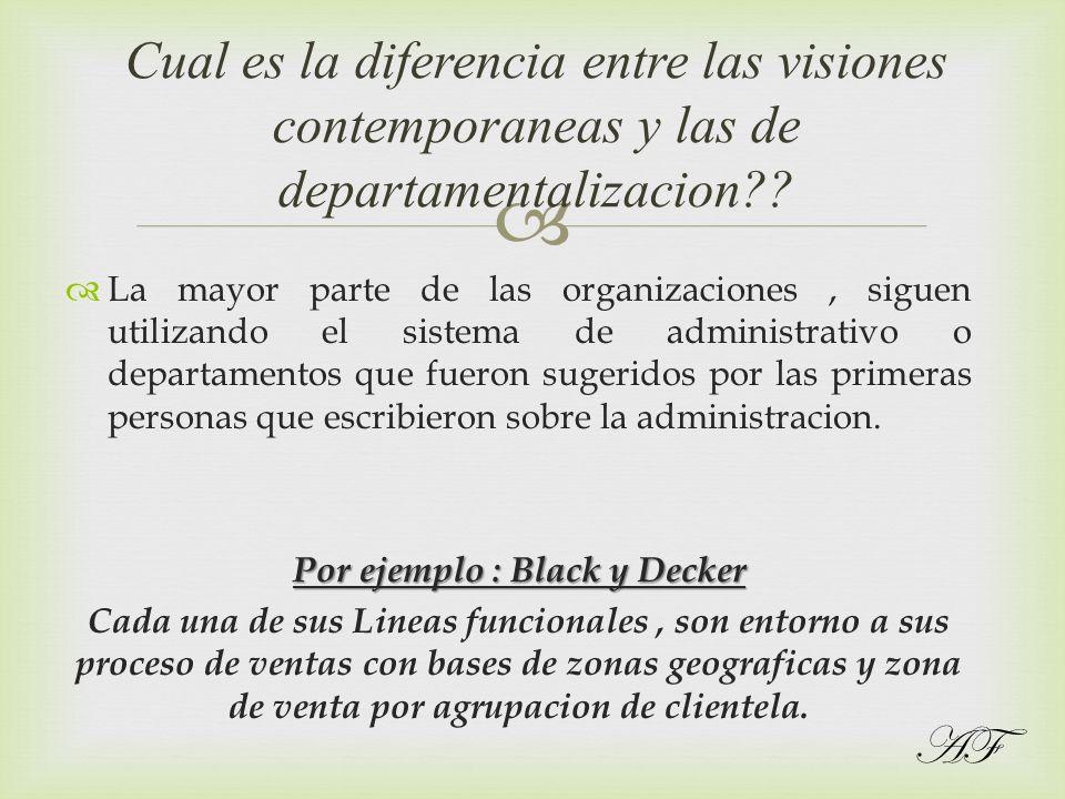 Por ejemplo : Black y Decker