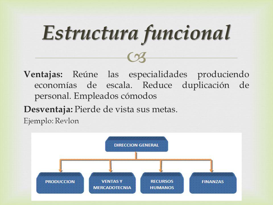 Estructura funcional Ventajas: Reúne las especialidades produciendo economías de escala. Reduce duplicación de personal. Empleados cómodos.
