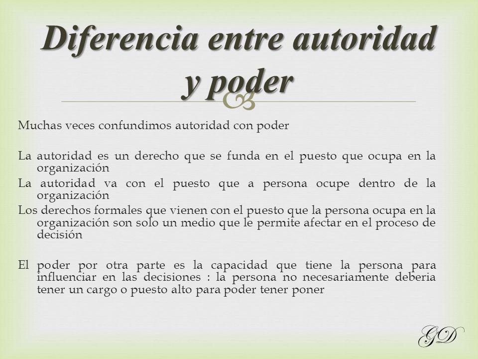 Diferencia entre autoridad y poder