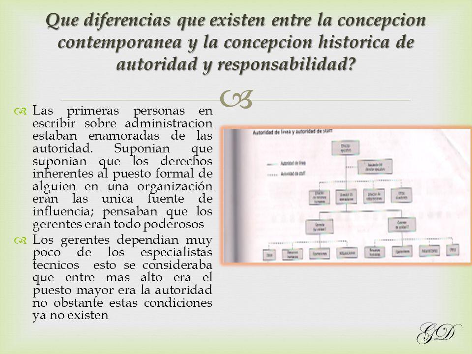 Que diferencias que existen entre la concepcion contemporanea y la concepcion historica de autoridad y responsabilidad