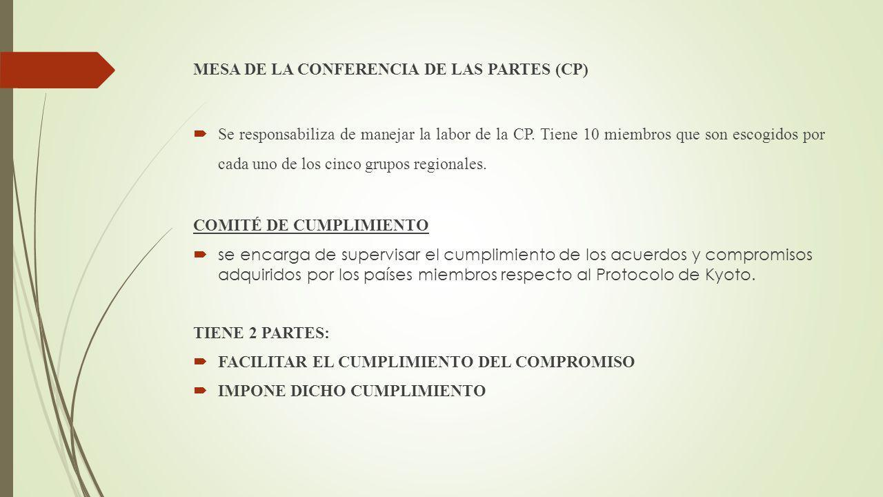MESA DE LA CONFERENCIA DE LAS PARTES (CP)