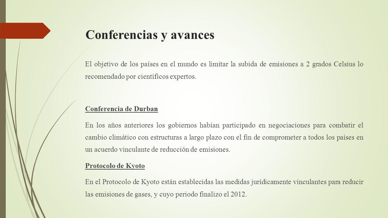 Conferencias y avances