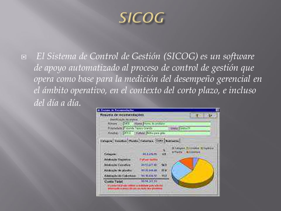 SICOG