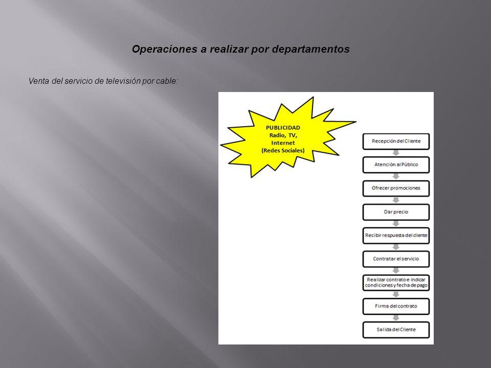 Operaciones a realizar por departamentos