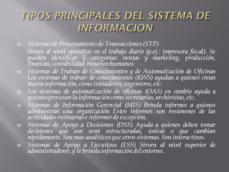 TIPOS PRINCIPALES DEL SISTEMA DE INFORMACION
