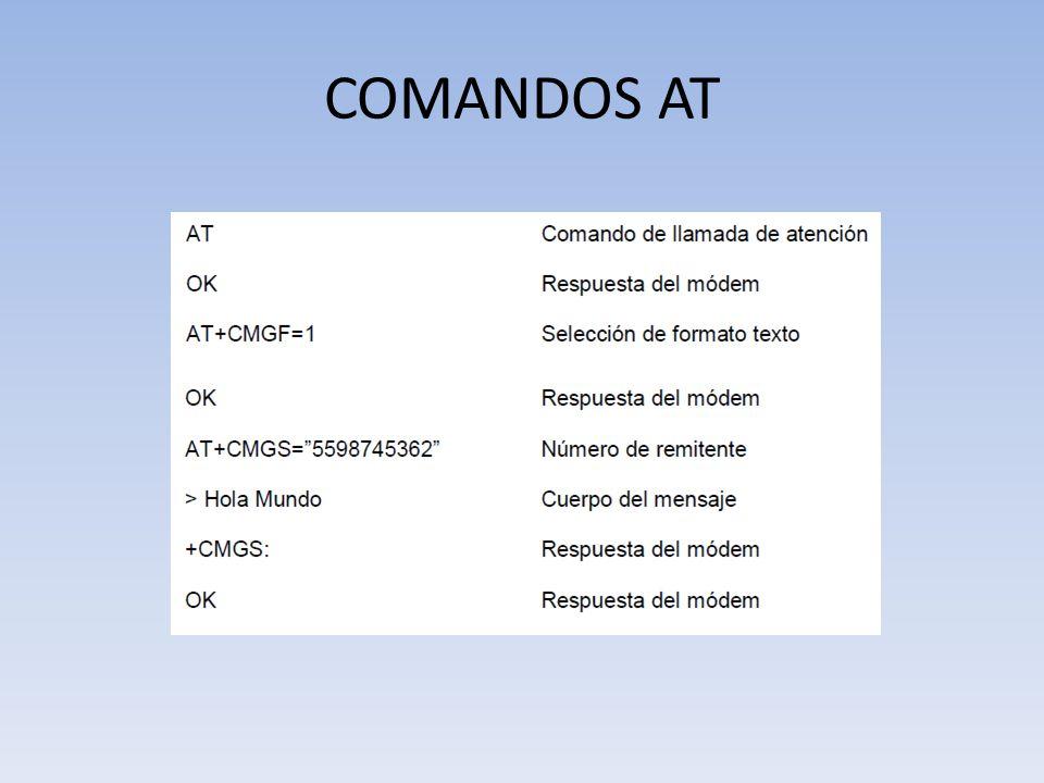 COMANDOS AT
