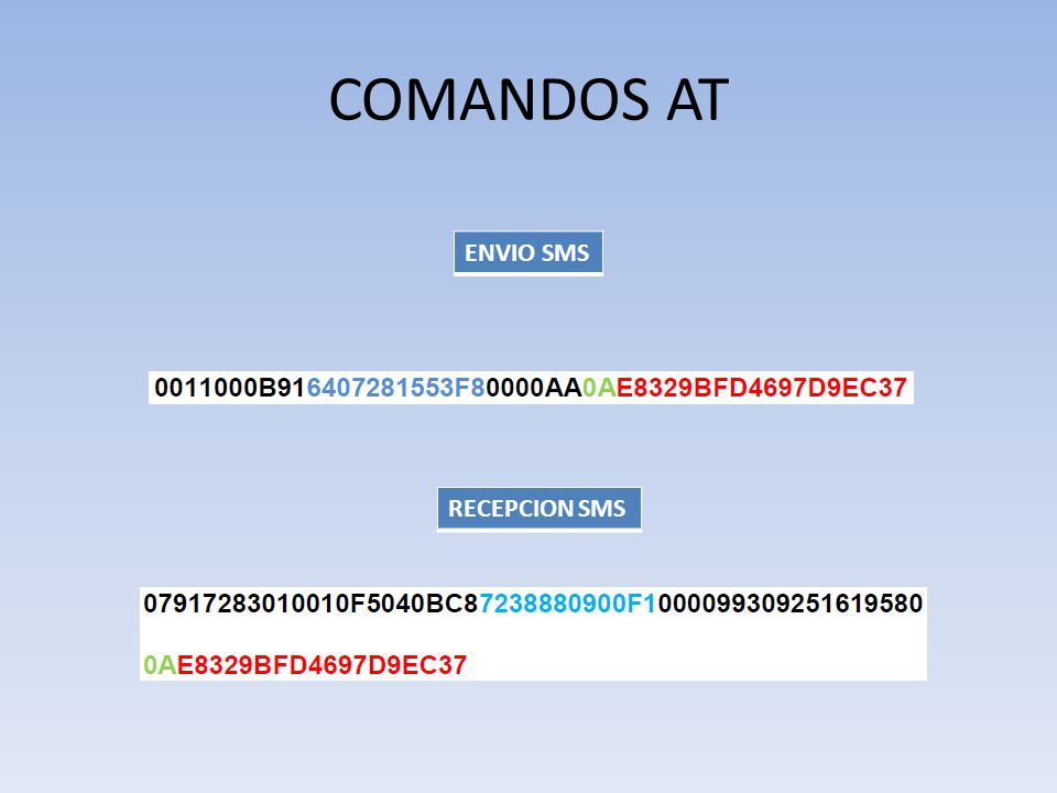 COMANDOS AT ENVIO SMS RECEPCION SMS