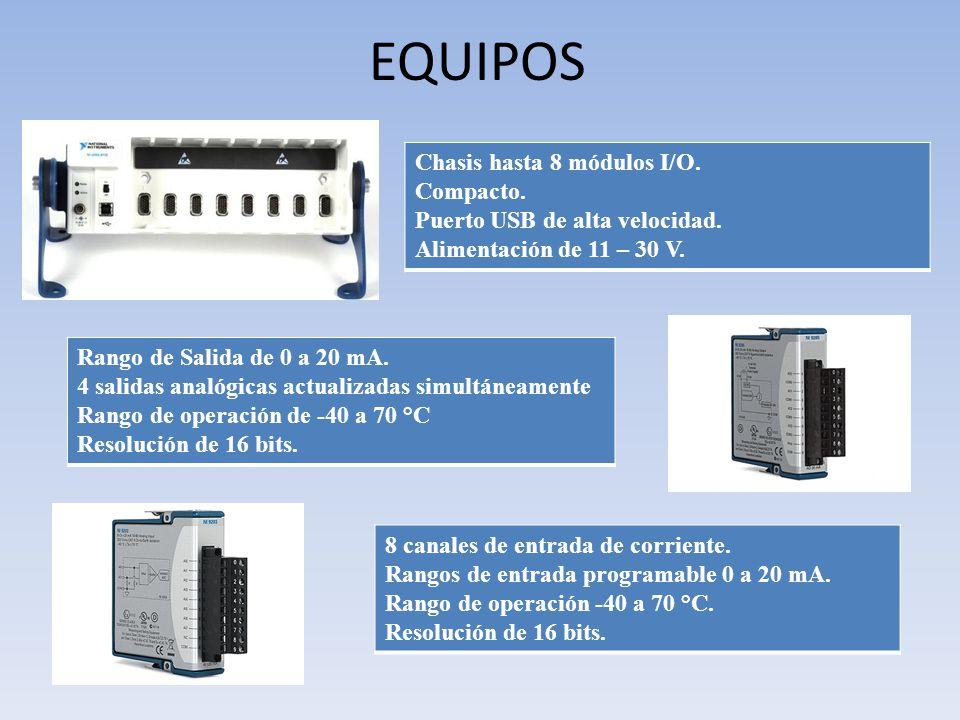 EQUIPOS Chasis hasta 8 módulos I/O. Compacto.