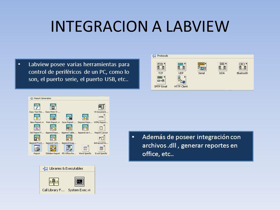 INTEGRACION A LABVIEW Labview posee varias herramientas para control de periféricos de un PC, como lo son, el puerto serie, el puerto USB, etc..