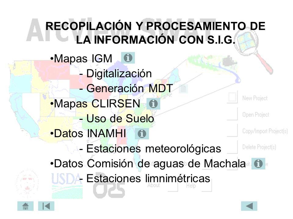 RECOPILACIÓN Y PROCESAMIENTO DE LA INFORMACIÓN CON S.I.G.
