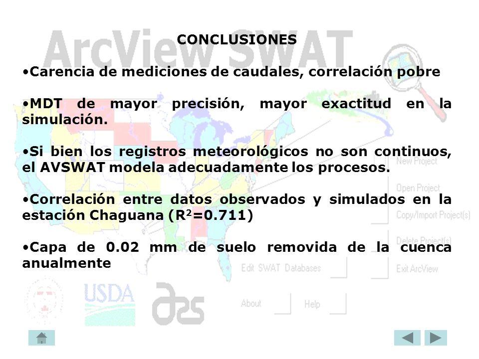 CONCLUSIONES Carencia de mediciones de caudales, correlación pobre. MDT de mayor precisión, mayor exactitud en la simulación.